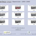 history_hahl2-usmodelle_2001
